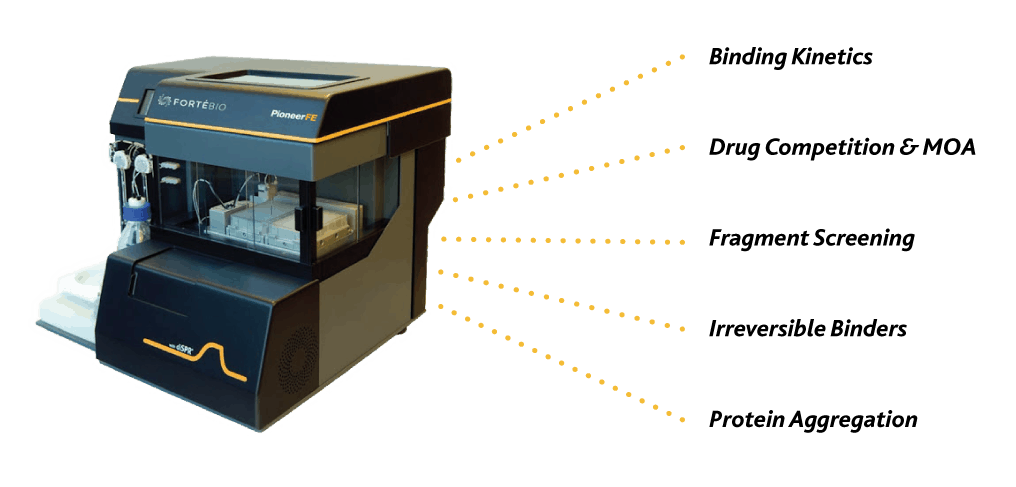 Fortebio SPR system